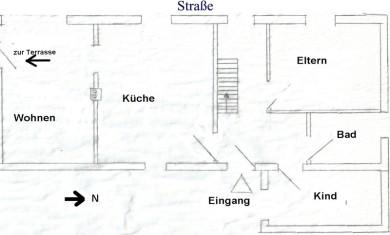 Der Grundriss / Aufteilung Räume Erdgeschoss
